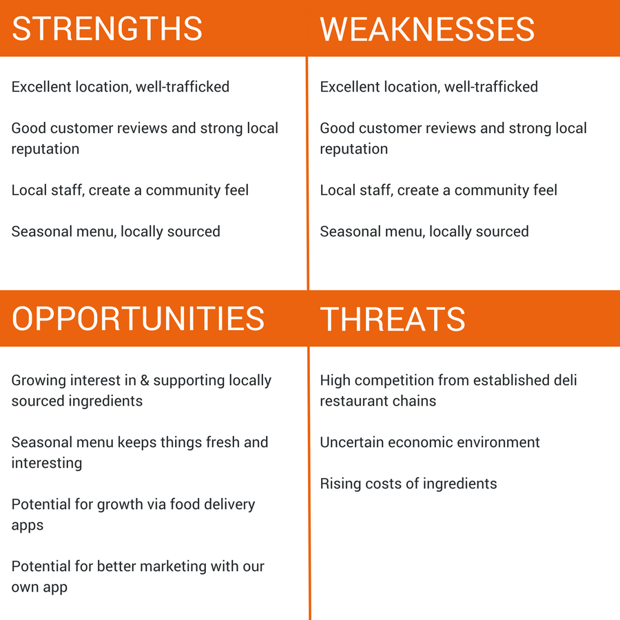internal analysis for company x based Microsoft corporation's swot analysis & recommendations  this area of the swot analysis model identifies business strengths or internal strategic factors that contribute to business.